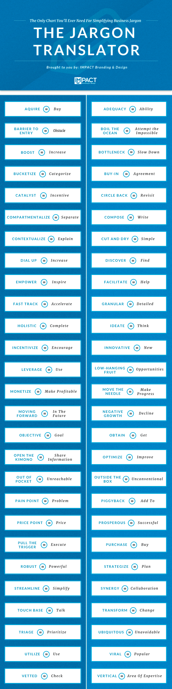 the_jargon_translator_infographic