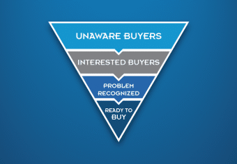 What Is the Inbound Marketing Sales Funnel?