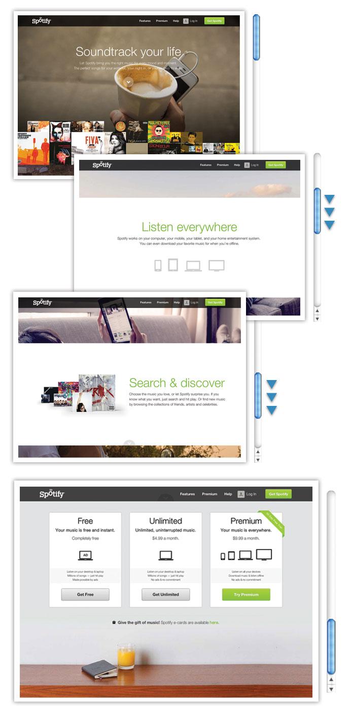 Inbound Marketing Web Design Spotify