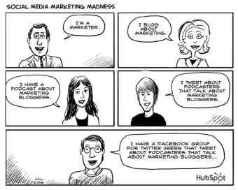 15 Reasons (Stats) Why Social Media Marketing is Essential