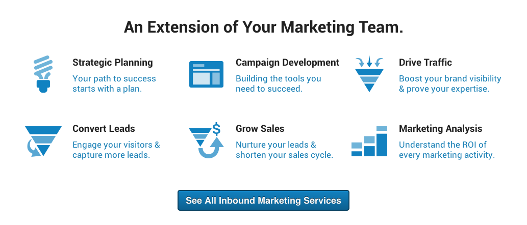 IMPACT inbound marketing services