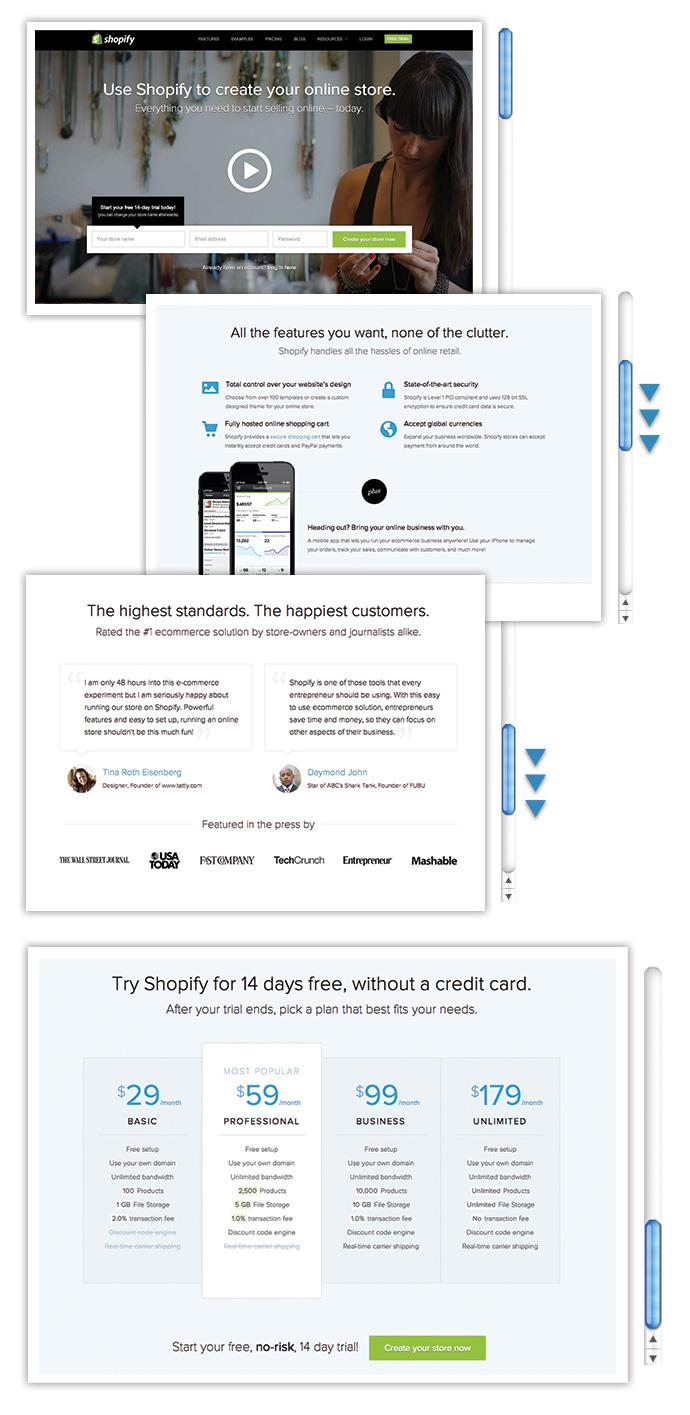 Inbound Marketing Web Design Shopify