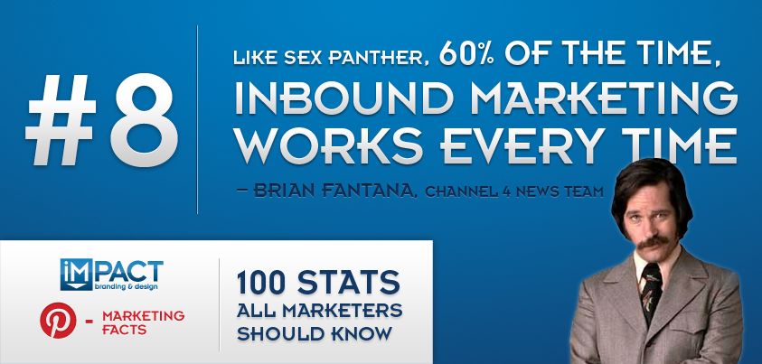100 Stats All Marketers Should Know – 8/100