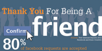 How Valuable is Your Facebook Following? [Infographic]