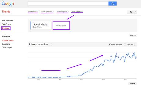 Google_Trends__Web_Search_interest__social_media___Worldwide__2004___present