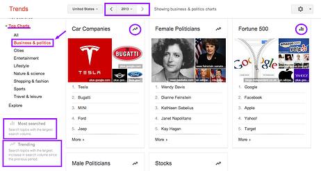 Google_Trends___Business___politics_Top_Charts
