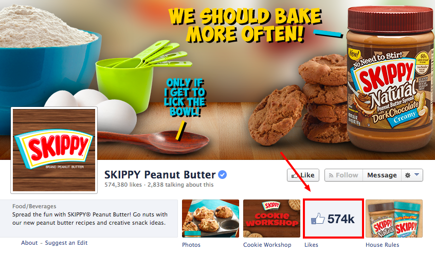 How to Drive Your Marketing Results Using Social Proof