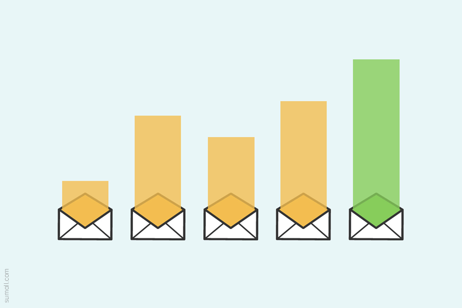 The Secret to Higher Email Marketing Open Rates
