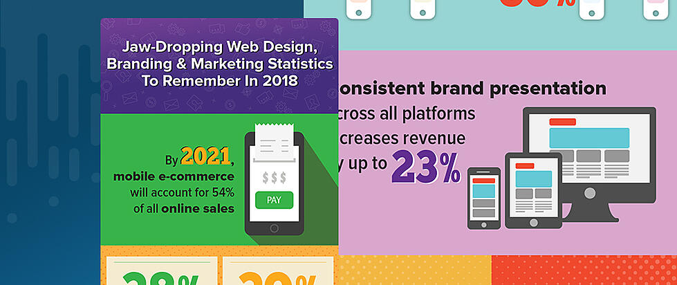 10 Jaw-Dropping Web Design, Branding, and Marketing Statistics [Infographic]