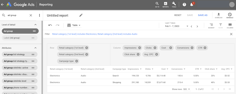 Google Ads now offers category reporting for your Search and Shopping ads