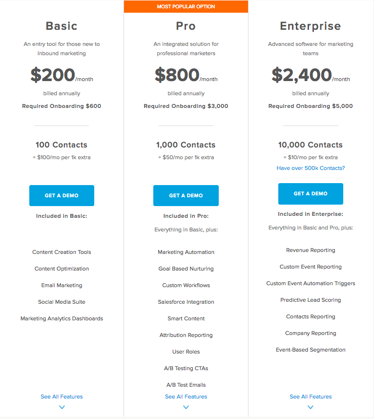 hubspot package comparison
