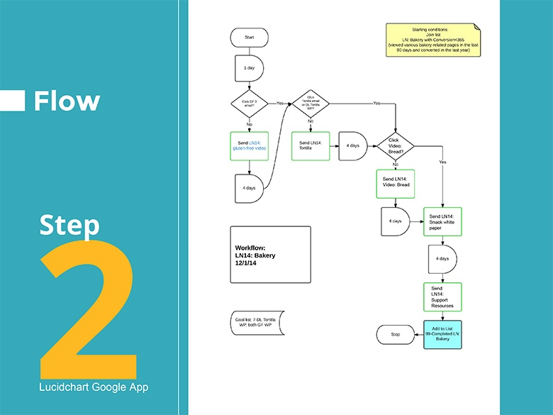 Workflow visualization (1)-2