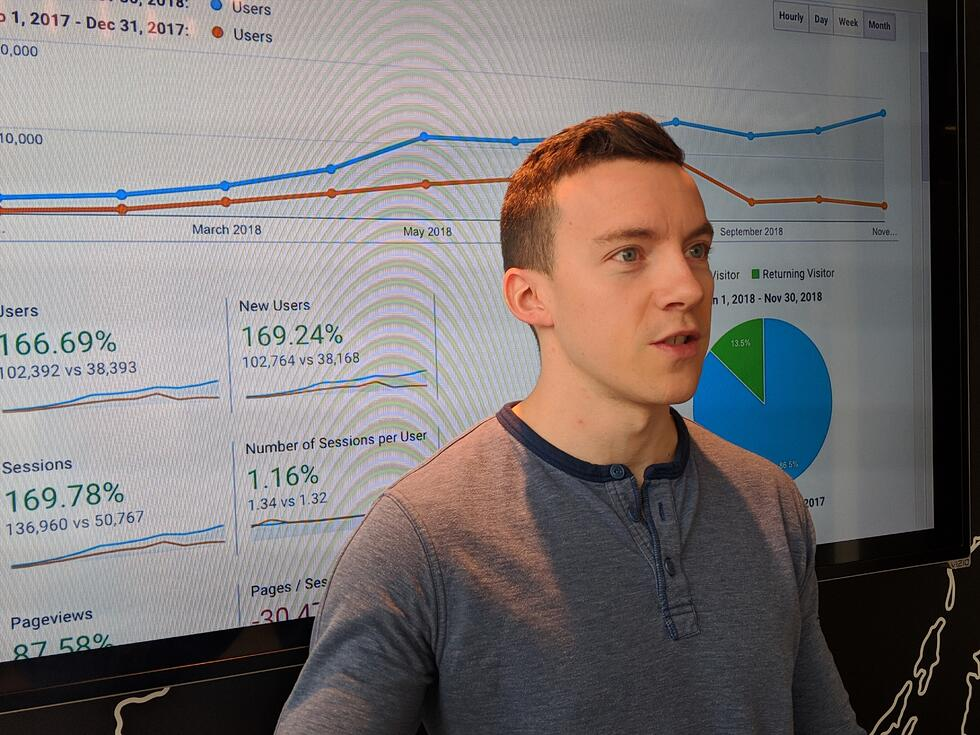 """""""How the Daily Carnage Grew Subscribers by 36x in 18 Months Ft. Mark Rogers"""" (Inbound Success Ep. 69)"""