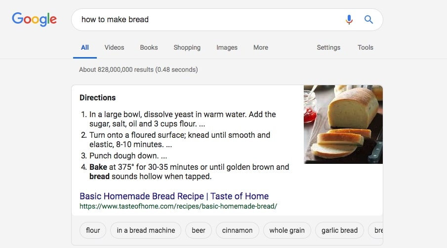 What Is Schema Markup & How to Add it to Boost SEO