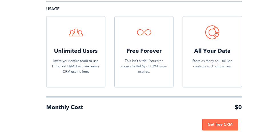 Is the free HubSpot CRM actually free?