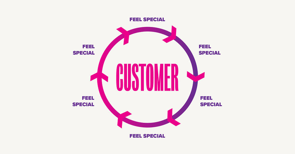 How to Scale Customer Trust When You Win the Business Lottery