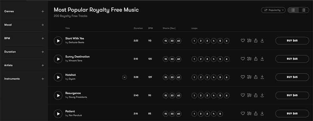 The best royalty free music sites for marketers