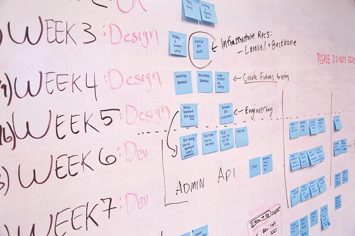 How long does it take to complete a website redesign?