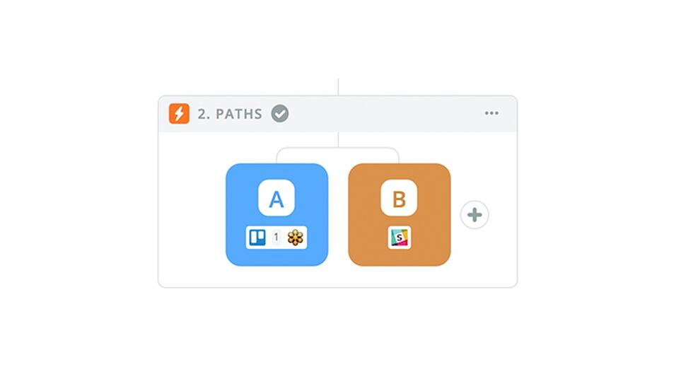 Zapier Launches Paths: Here's What It Means for Marketers