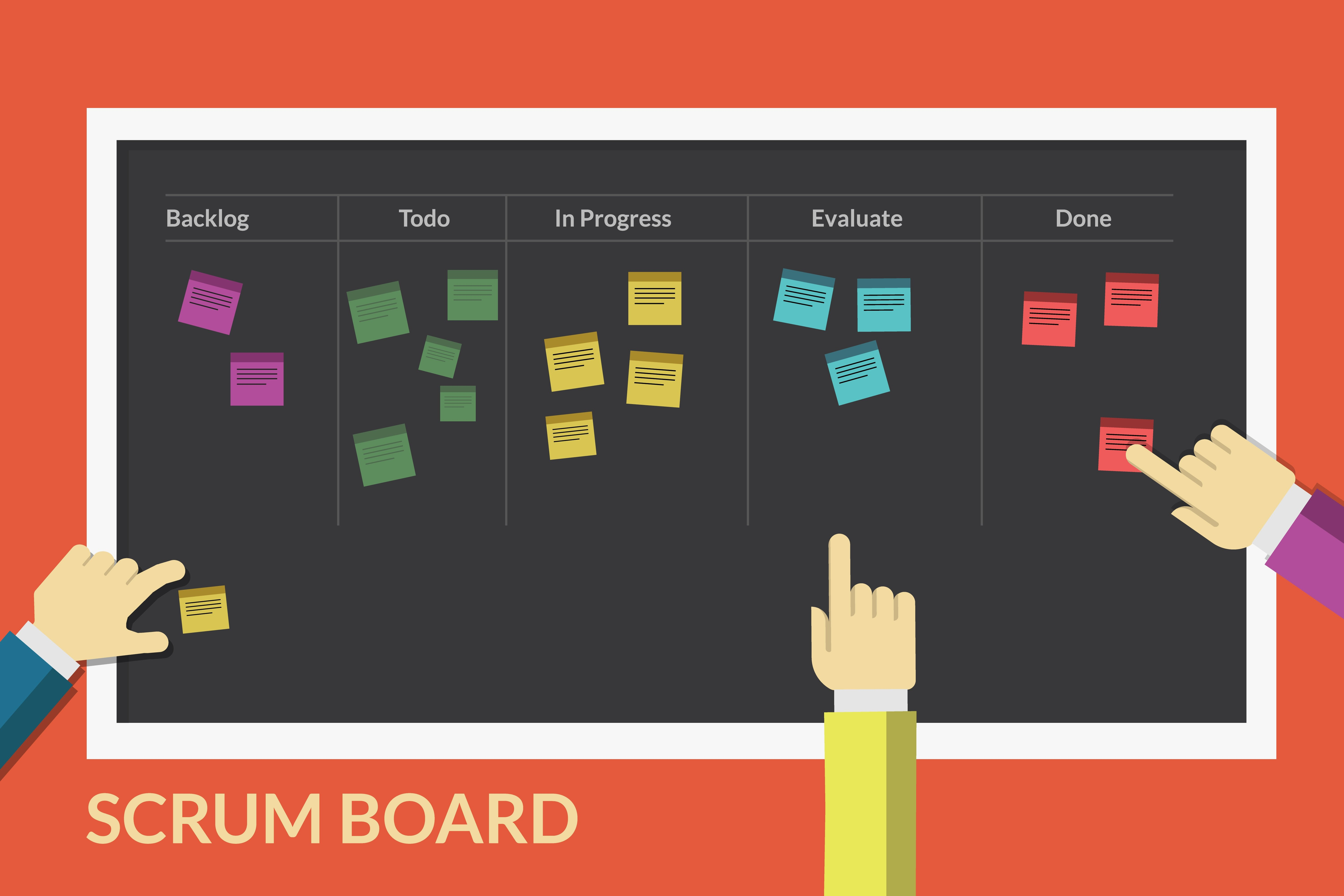 Discovering the Right Agile Marketing Tool for Your Team
