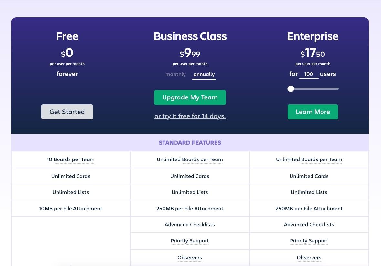 trello pricing page