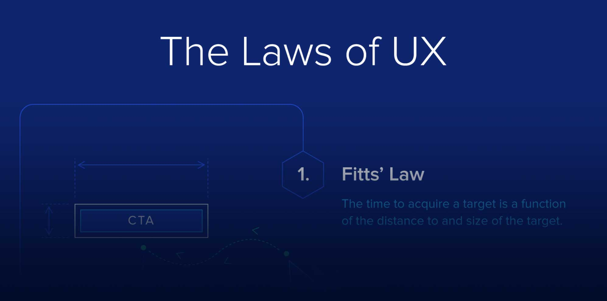 11 tried and true laws of UX [Infographic]