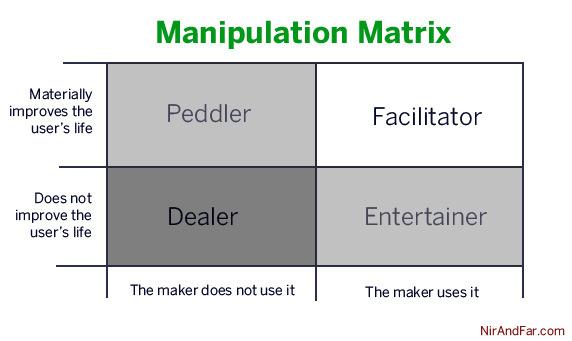 manipulation-matrix-nir-eyal