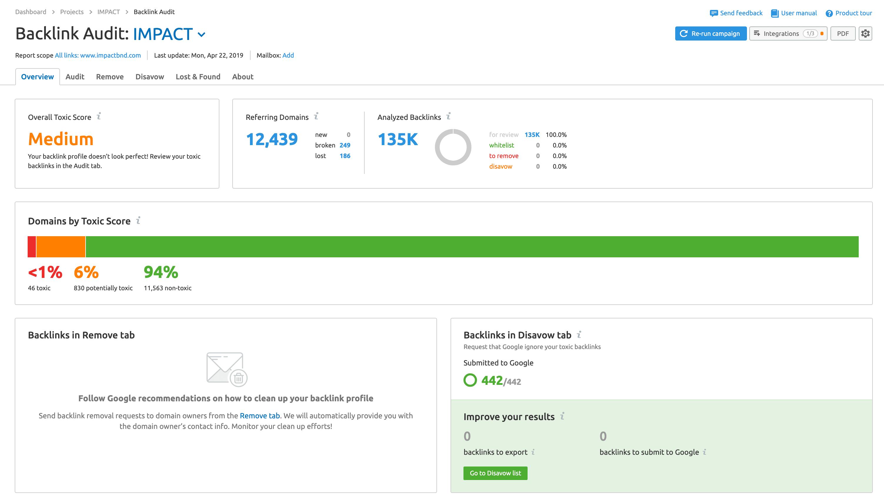 semrush backlink audit tool-min