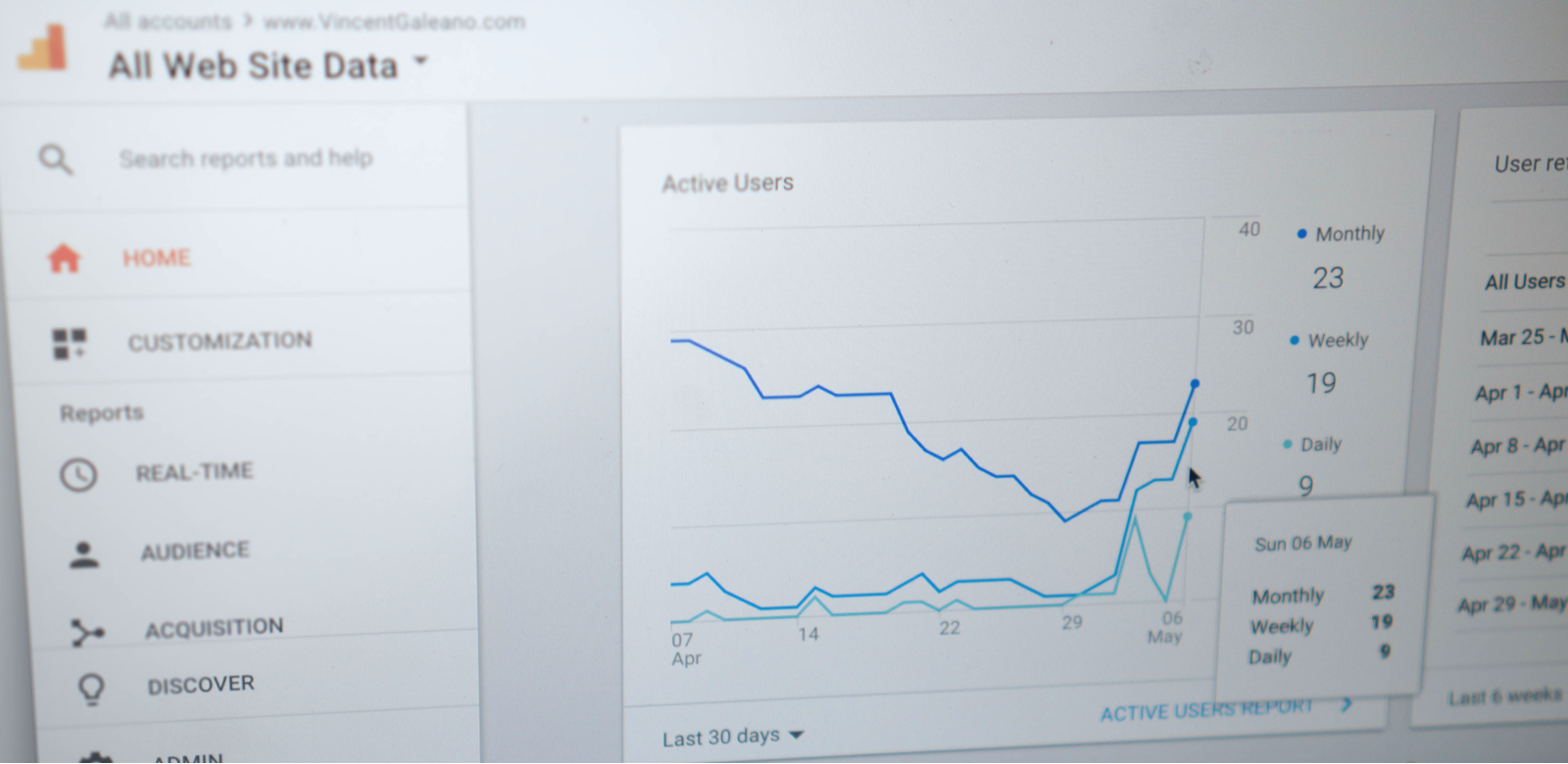 Google Analytics: When & How to Track Multiple Website Domains