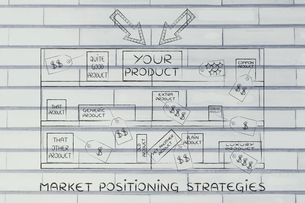 Brand Positioning 101: How to Get Inside Your Buyer's Head